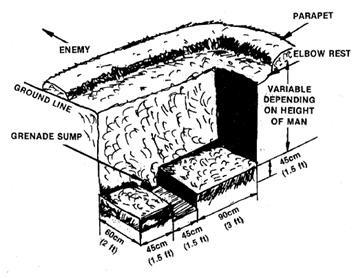 foxhole wiki how to use binoculars