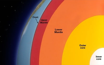 How do we measure the temperature at the core of the earth quora schematic of the 4 layers of the earth based on chemical and sort of physical properties ccuart Images