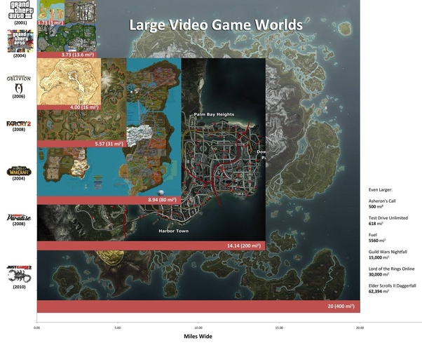 What Is The Biggest Open World Video Game Map So Far Quora