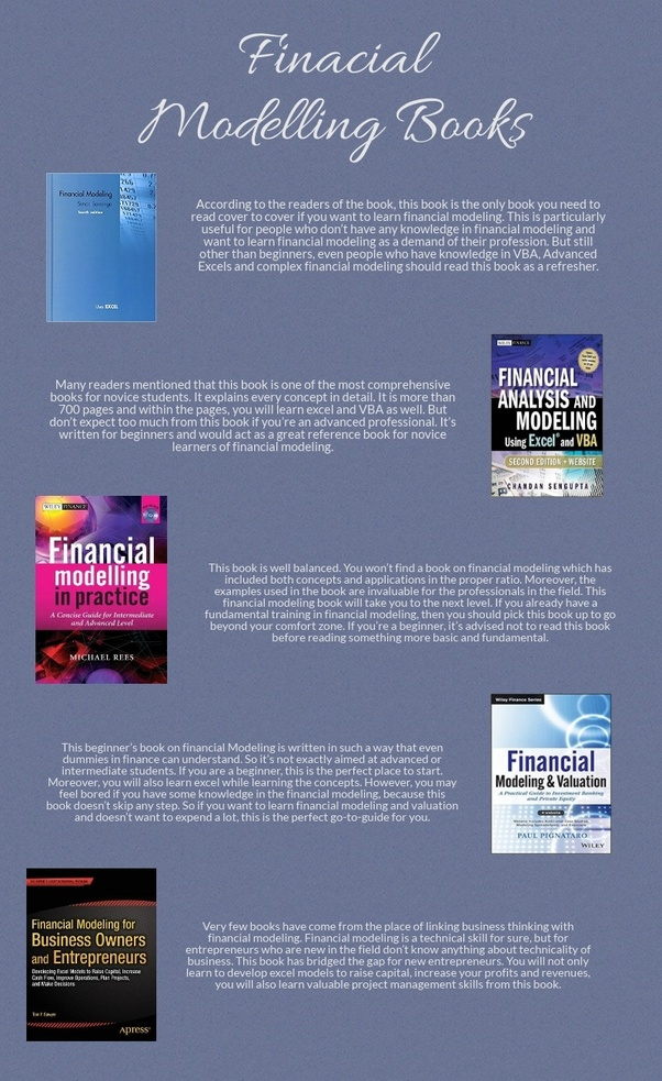 Top 10 Best Financial Modeling Books | Wallstreetmojo