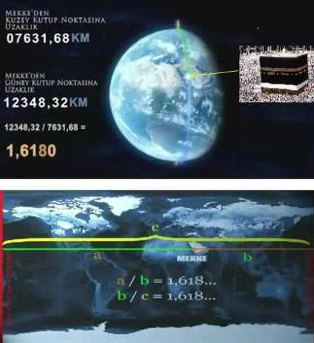 Where is the center of the earth after using the golden ratio the golden ratio of the world is in the city of mecca gumiabroncs Images