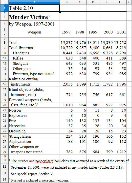 Under what possible logic are short-barreled rifles and