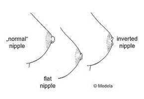 Hot when do girls get hard nipples men