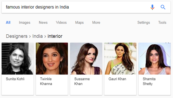 Who Are The Famous Interior Designers In India Quora