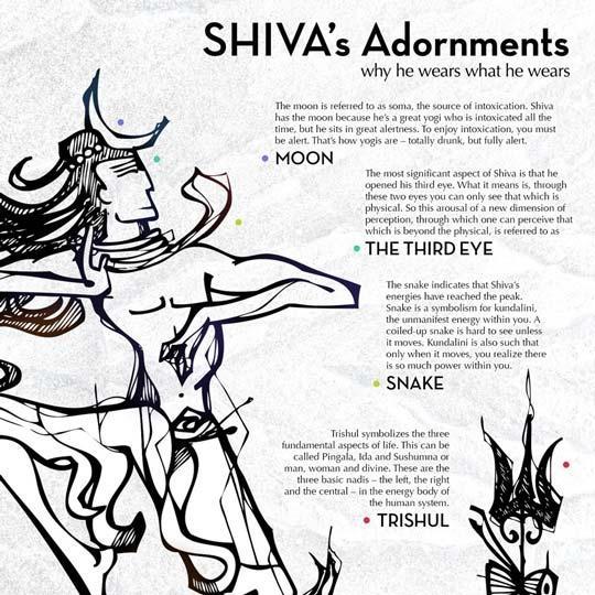 In Hindu Mythology How Did Shiva Get Trishul Quora