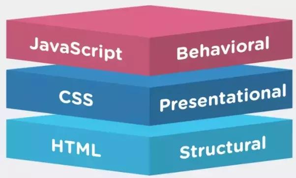 「CSS」の画像検索結果
