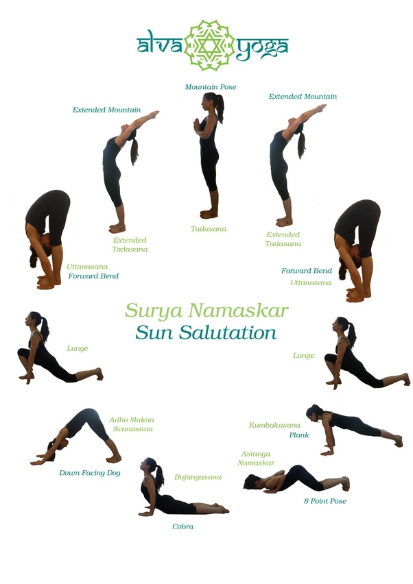 What Is The Difference Between Surya Kriya And Surya Namaskar Quora