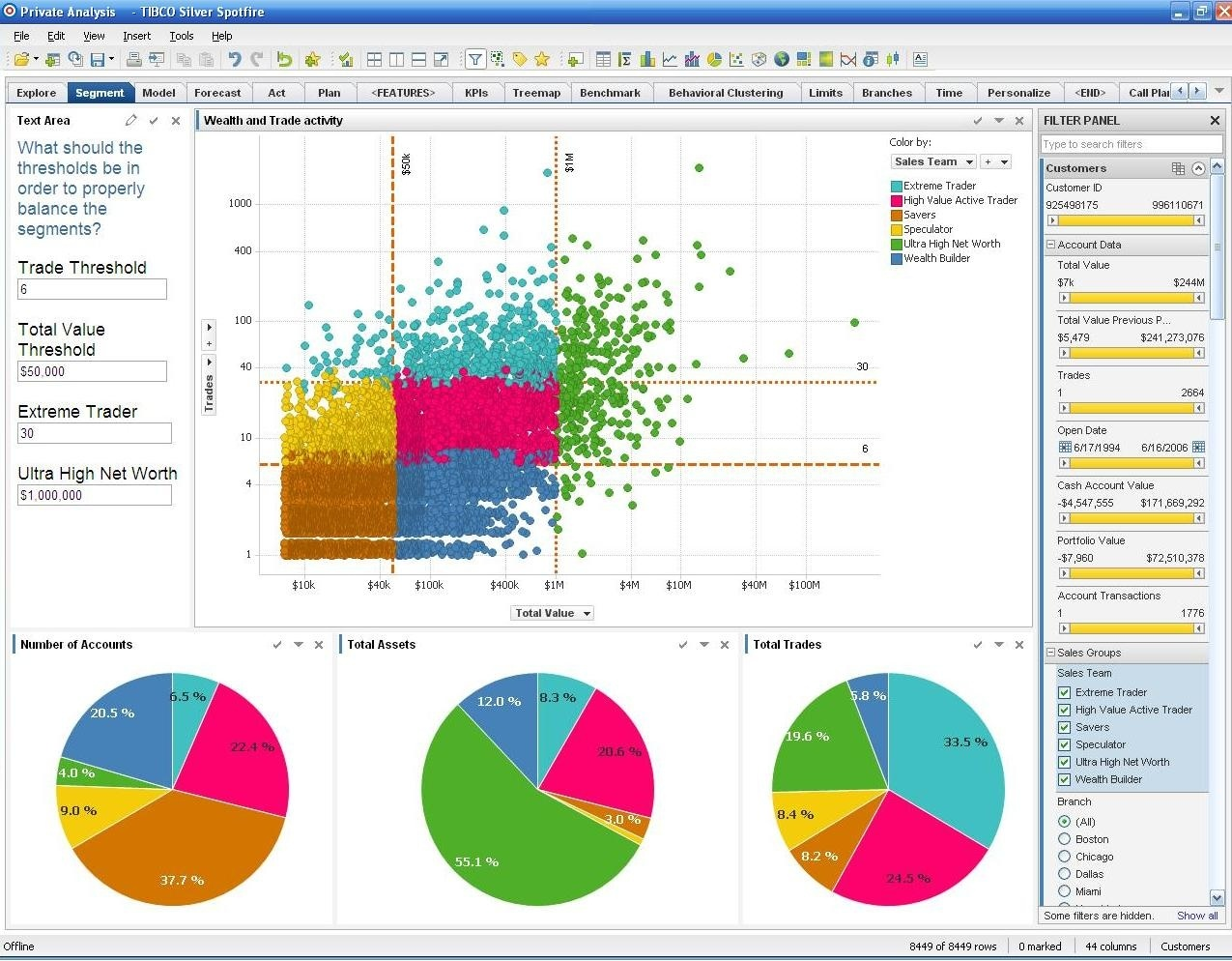 Is there an inexpensive alternative to Tableau? - Quora