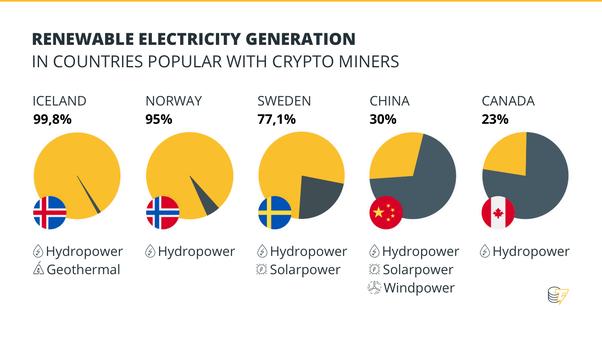 pets mining crypto