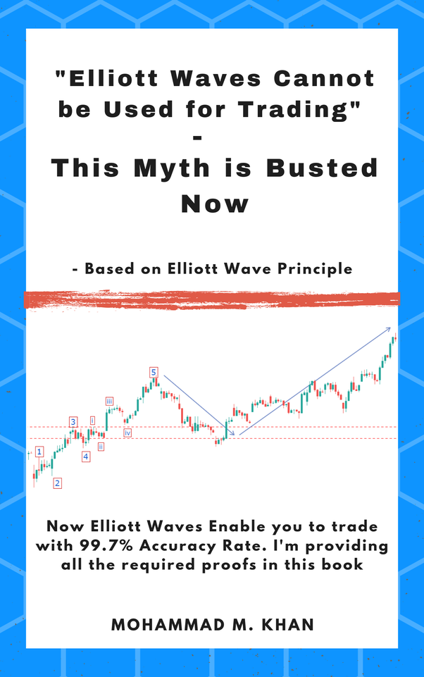 Does Elliott Wave work in trading? - Quora