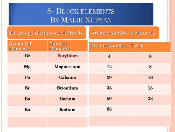 What is the importance of the periodic table quora elements in the modern periodic table are arranged in 7 periods and 18 groups urtaz Images