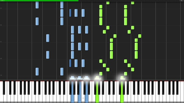 Is it bad to learn a music piece on the piano using synthesia than