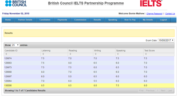 Has anyone scored 8 bands in writing module of IELTS test in