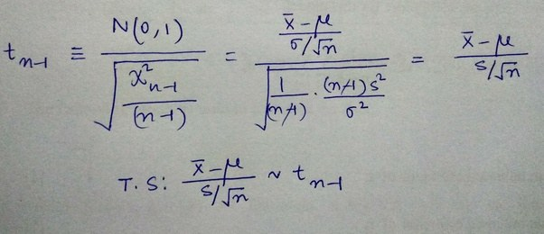 relationship between chi square and normal distribution