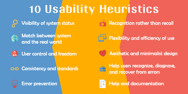 usability heuristics Heuristic evaluation is a well-known and widely accepted usability evaluation method when performing a heuristic evaluation, generic or specific heuristics may be used.