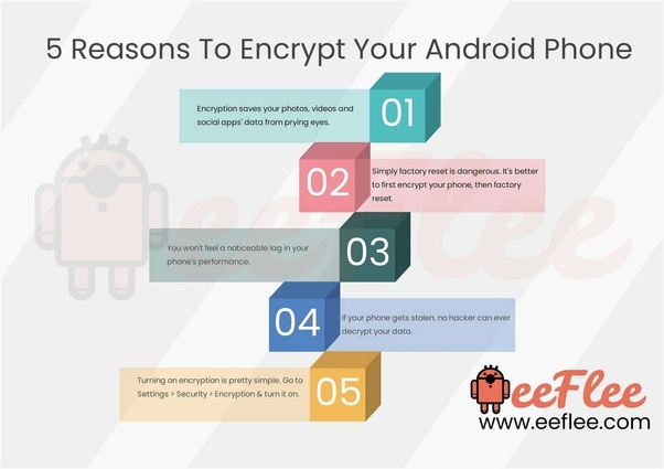 What are the pro's and con's of encrypting a smartphone? - Quora