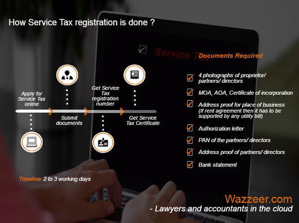 How is sales tax and vat calculated for e commerce in india what vat people doing business who wants to sell their products online or offline often comes across the word vat registration but are not clear about it spiritdancerdesigns Gallery