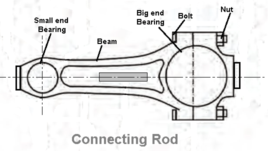 What Is A Connecting Rod