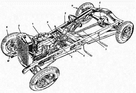 Automobile Components Guide