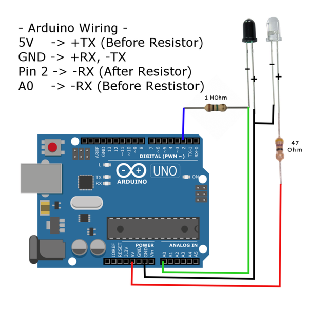 How to program an IR transmitter and receiver with Arduino - Quora