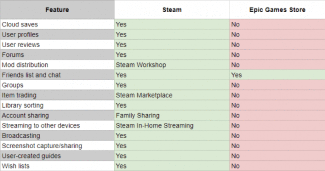 Steam Workshop Paradox Fortnite - Ballersinfo com