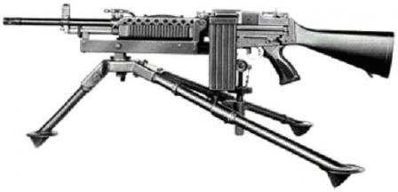 Is the stoner 63 a direct impingement or piston rifle quora earlier version of stoner 63 light machine gun with left side feed mounted on tripod altavistaventures Images