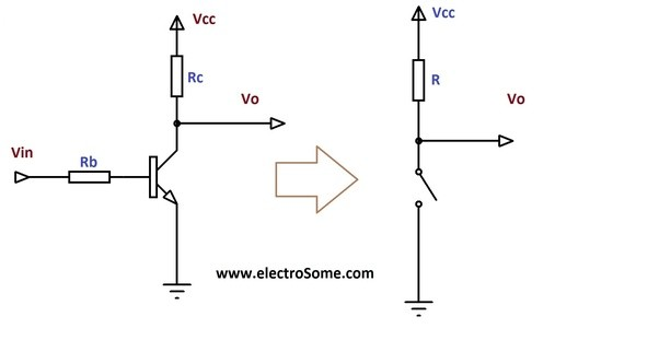 how would you explain the transistor  bjt  as a switch and