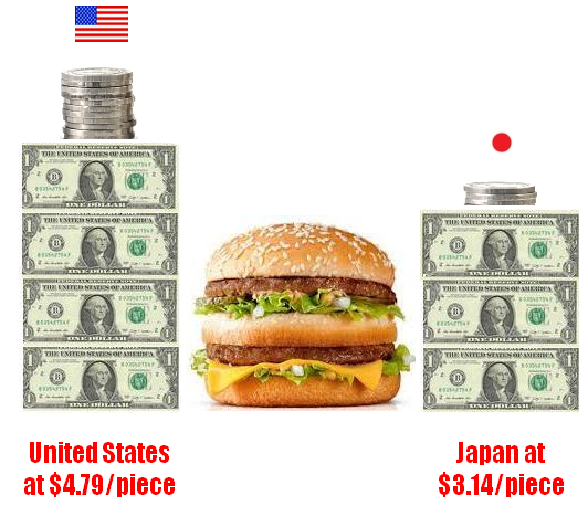 Person Pricing: What Is The Cost Of Living In Japan?