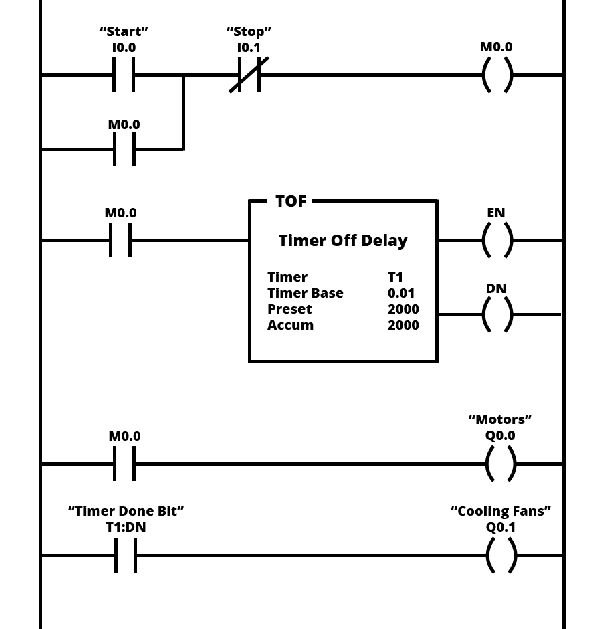 How plc is used for timed switch operations quora example of motors with cooling in ladder logic off delay timer for extra delay ccuart Gallery