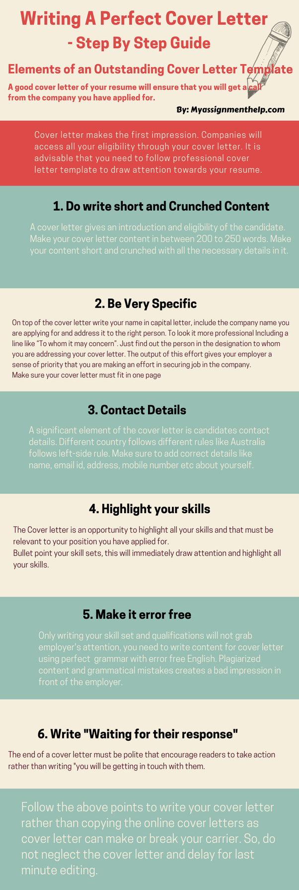 Introduction Of Cover Letter from qph.fs.quoracdn.net