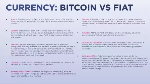How does bitcoin have any monetary value quora source currency bitcoin vs fiat presentation on slideshare ccuart Choice Image