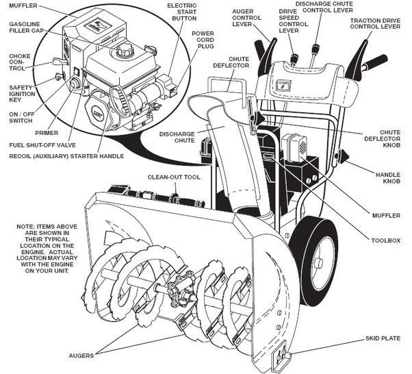 how does a snow blower work quora rh quora com tecumseh snowblower engine diagram