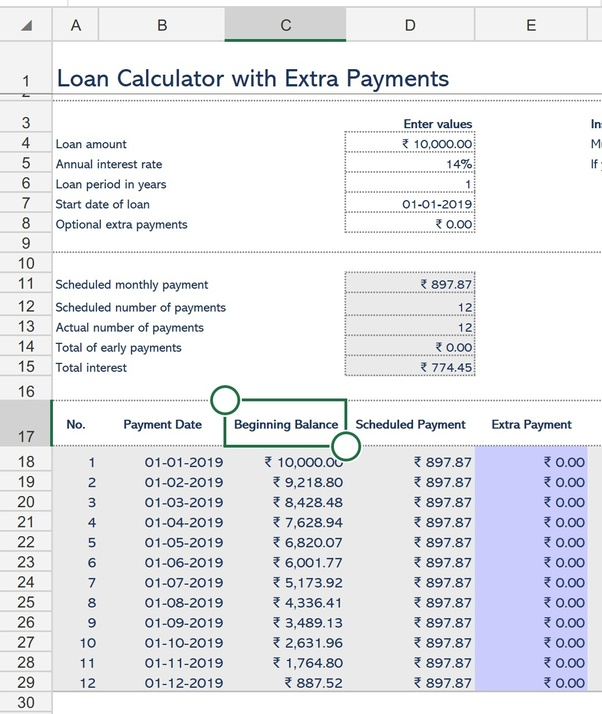is there an excel template that will allow me to record every loan