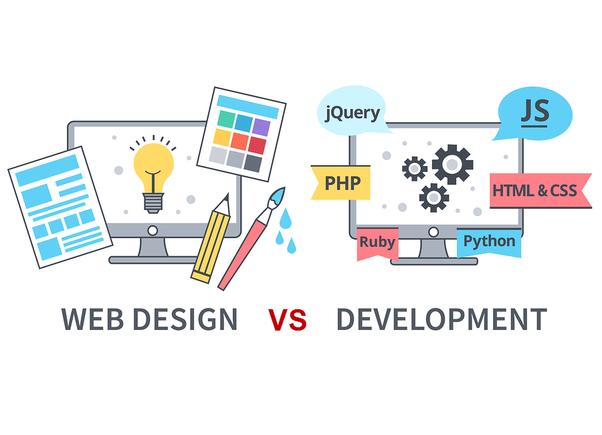 How To Know About Best Web Designing Company In Australia Quora
