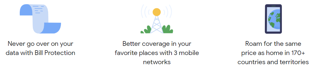 What is Google Fi, how does it work, and why do I want it