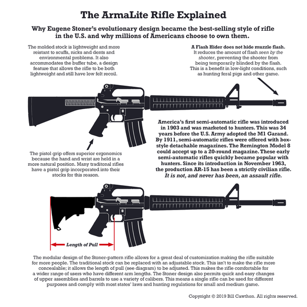 Why are assault weapons, weapons of war, acceptable in the