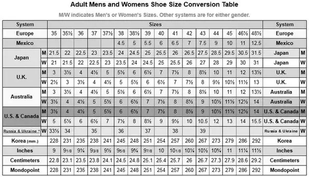 Equivalent Of Shoe Size  For Boys