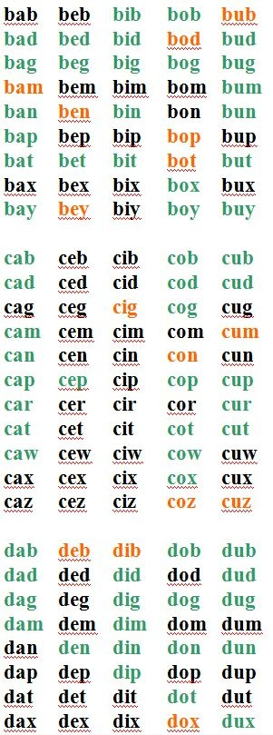 How many 3-letter words exist in English? - Quora