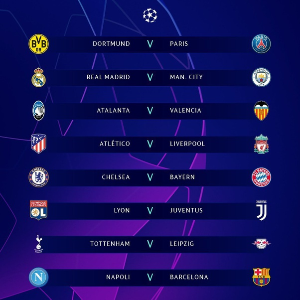 What Are Your Predictions For The Champions League 2020 Knockout