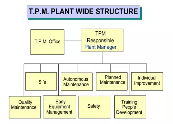 what are the main/key ideas of the 'toyota way' of management? - quora