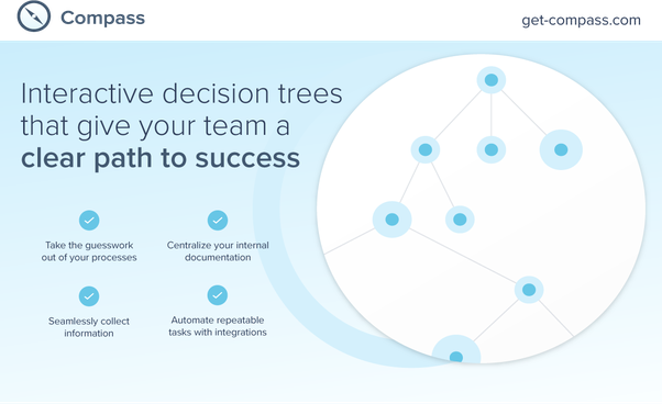 How to make a web decision tree using a mind map - Quora