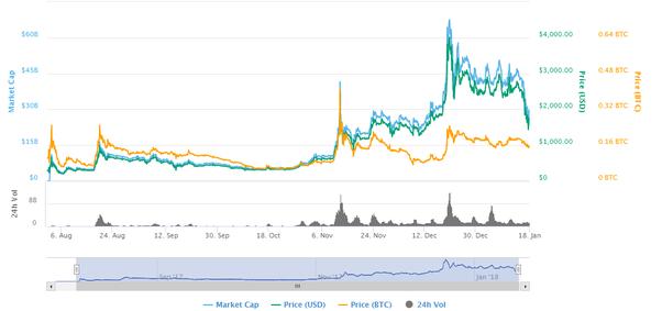 Ar per vlu investuoti bitcoin pinigus - desiniojiranka.lt