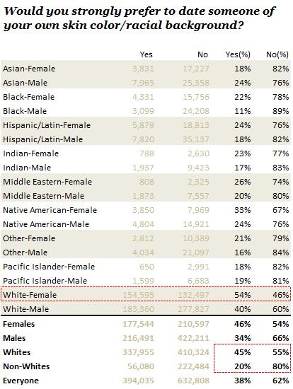 Do White Women Find Black Men More Sexually Attractive Than White Men - Quora-6844