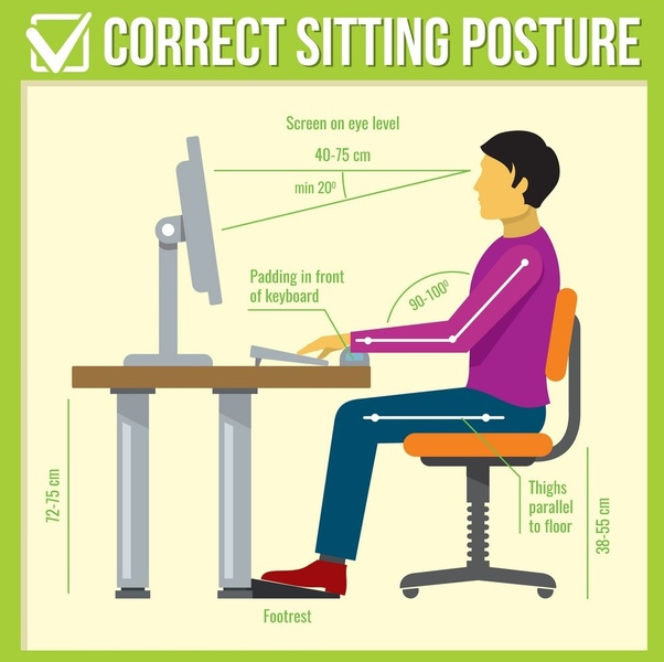Enjoyable How To Maintain My Posture If I Sit At Work All Day Quora Beutiful Home Inspiration Aditmahrainfo