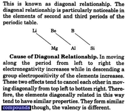 How Does Polarization Help In Diagonal Relationship And Why