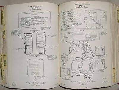 what is an aircraft maintenance manual quora rh quora com Military Aviation Maintenance Log Books aviation maintenance manuals online