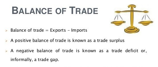 favorable balance of trade example