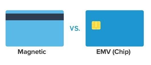 Que faut-il noter lors de l'achat d'une carte de crédit pour une tournée internationale?