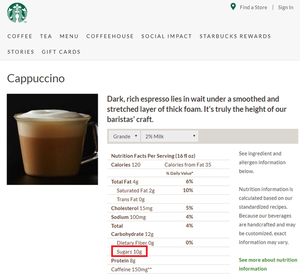 Is there any sugar in Starbucks cappuccino? - Quora