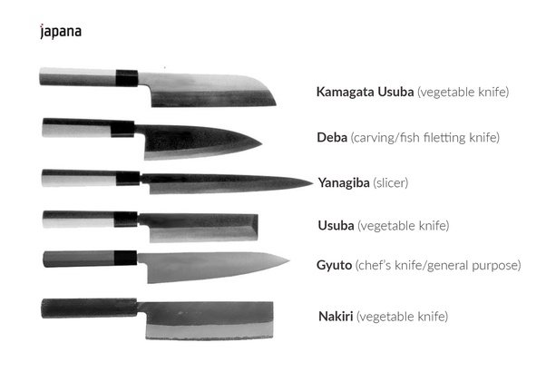 Good Quality Kitchen Knives Uk